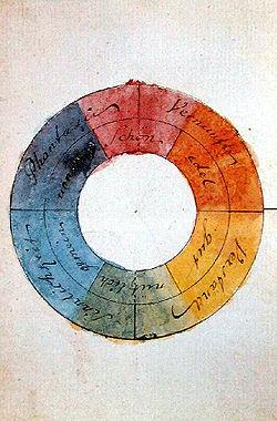 250px-Goethe,_Farbenkreis_zur_Symbolisierung_des_menschlichen_Geistes-_und_Seelenlebens,_1809